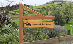 Smith hanging sign with rural garden background